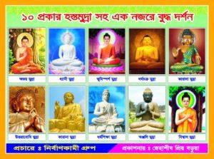buddhamudra